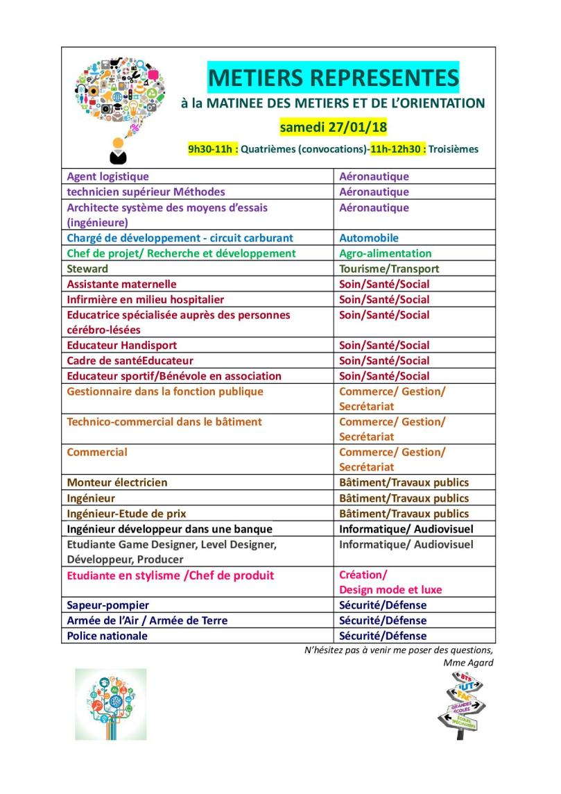 MdM-Liste métiers représentés