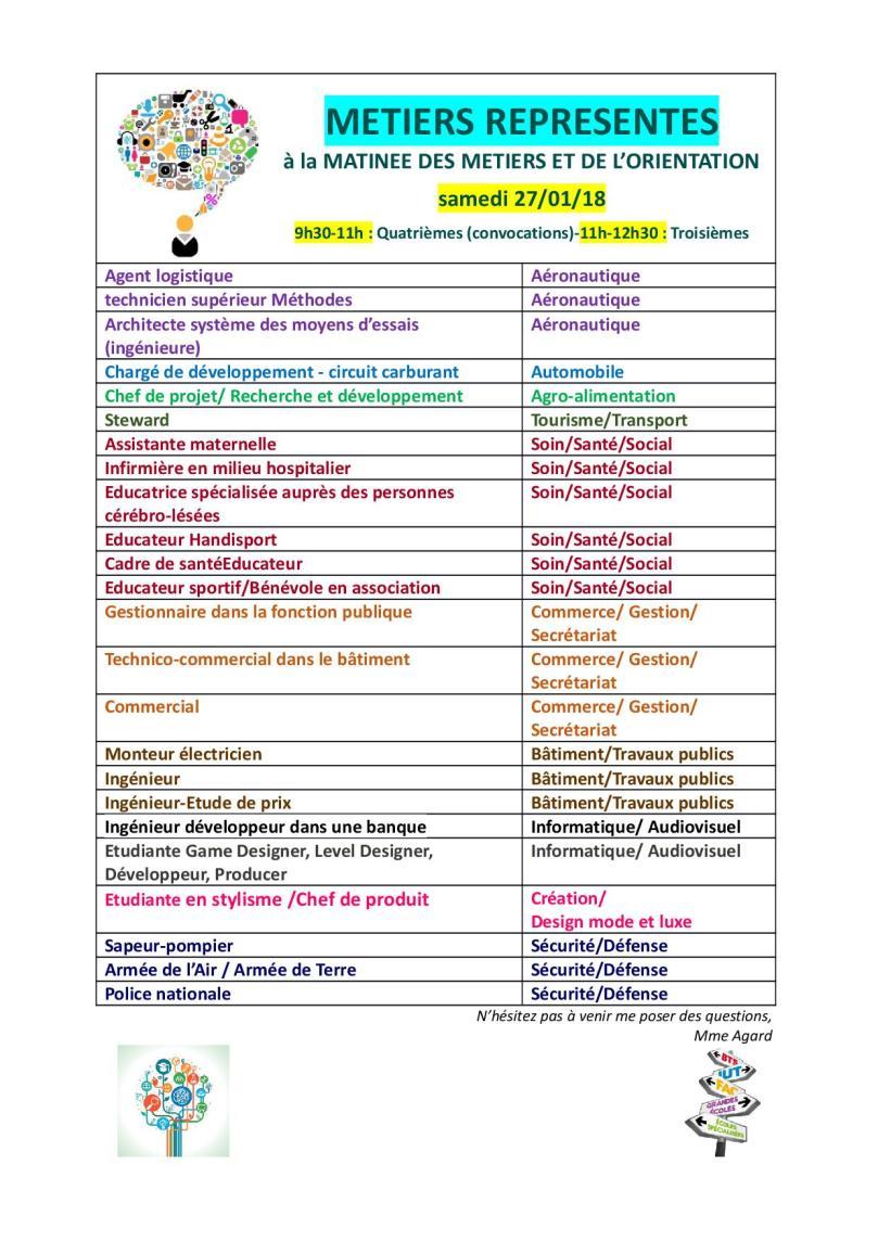 MdM-Liste métiers représentés.jpg